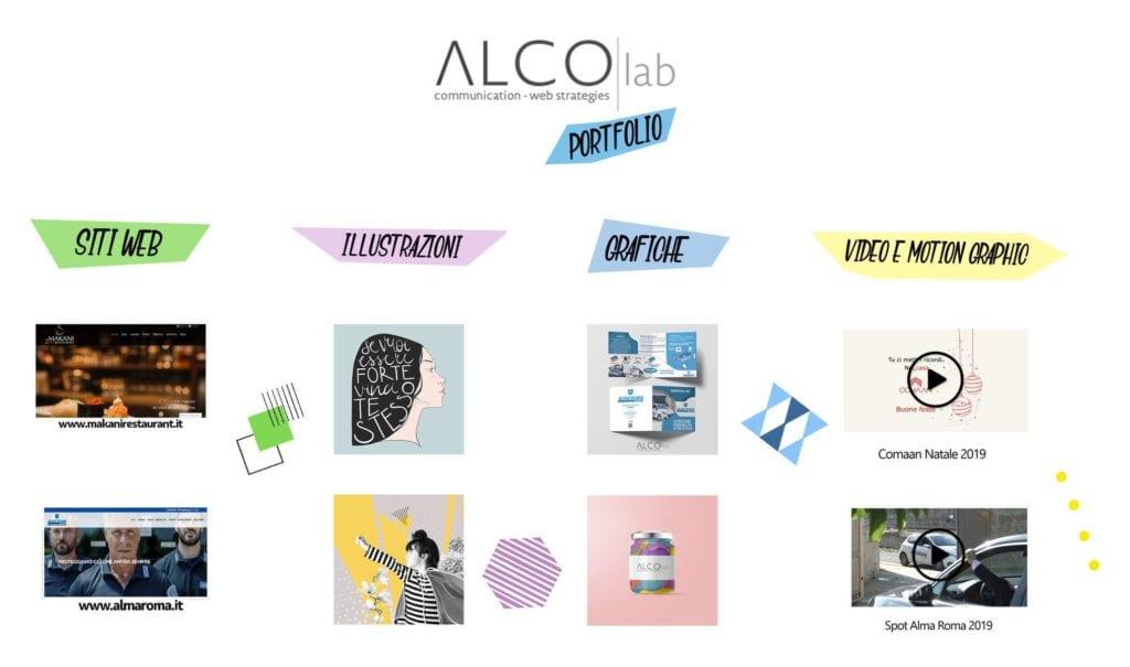 portfolio alcolab